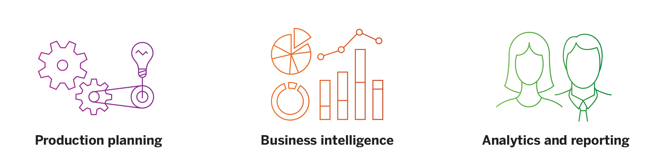 SAP Business One Icons